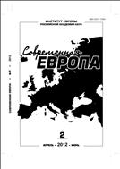 Современная Европа