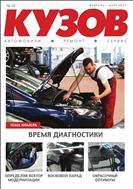 КУЗОВ-автомобили, ремонт, сервис