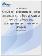 Опыт лингвокогнитивного анализа метафор и идиом концепта food (на материале английского языка)