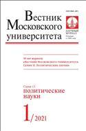 Вестник Московского университета. Серия 12. Политические науки.